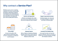 Atlassian-service-plans-guide